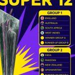 Dubai ICC announces T20 World Cup schedule.